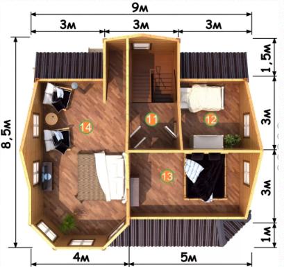 Проекты домов до 100, до 150, до 200, более 200
